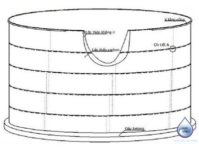 Bể chứa lắp ghép aqutank