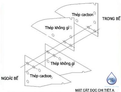 Mặt cắt dọc chi tiết A