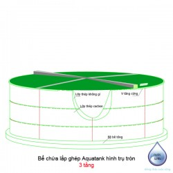 Aquatank cylinder bolted tank with 3 rings