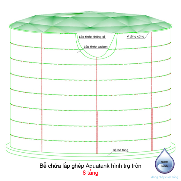 Aquatank cylinder bolted tank with 8 rings